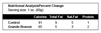 chipotle_sauce_nutrition