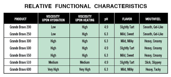 Relative_Functional_Characteristics