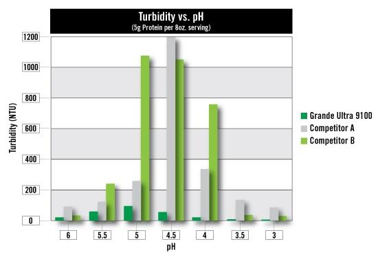 Turbidity_vs_pH.jpg